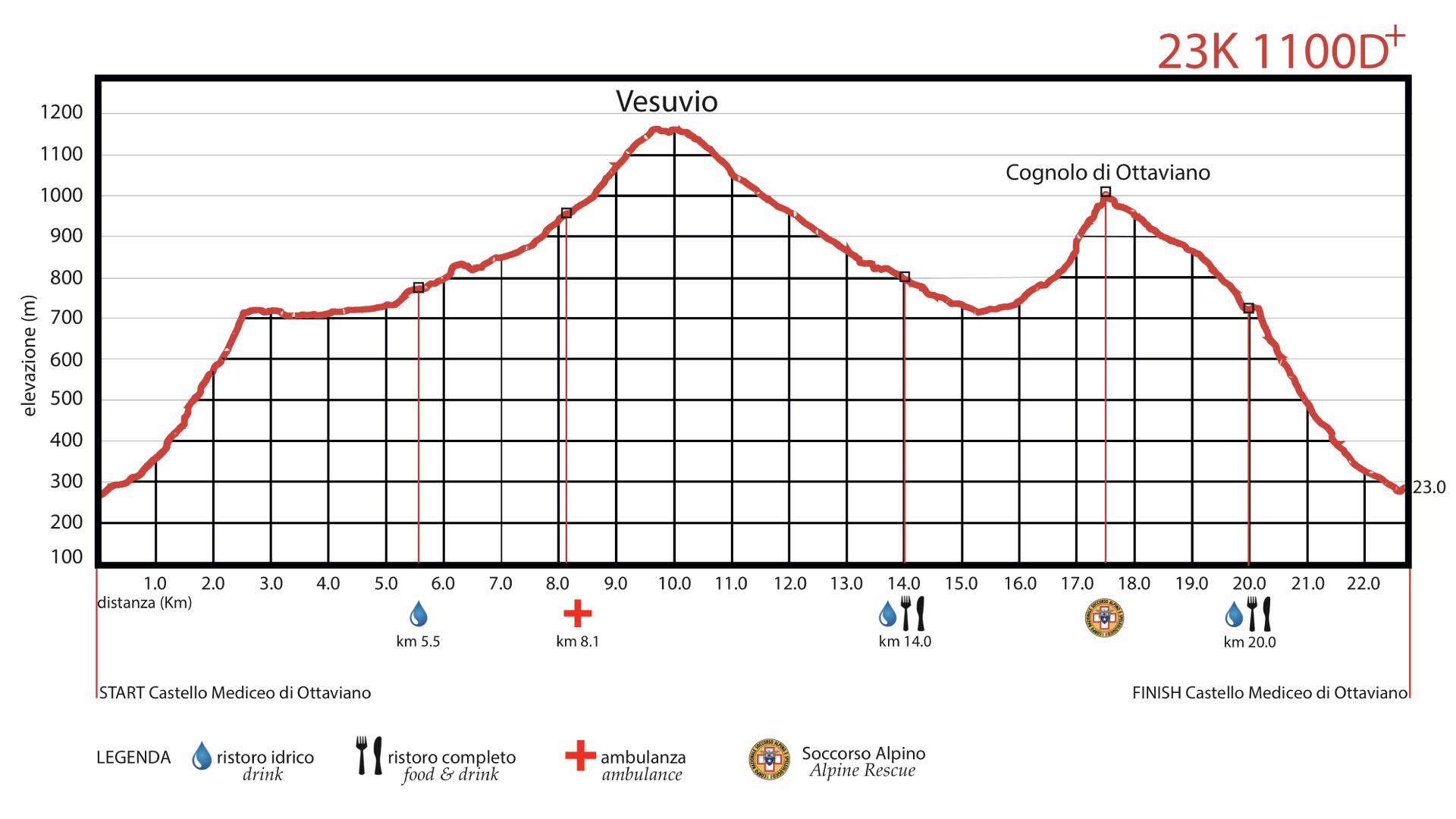 Gara Trail del Vesuvio 23 Km | Vesuvio Ultra Marathon