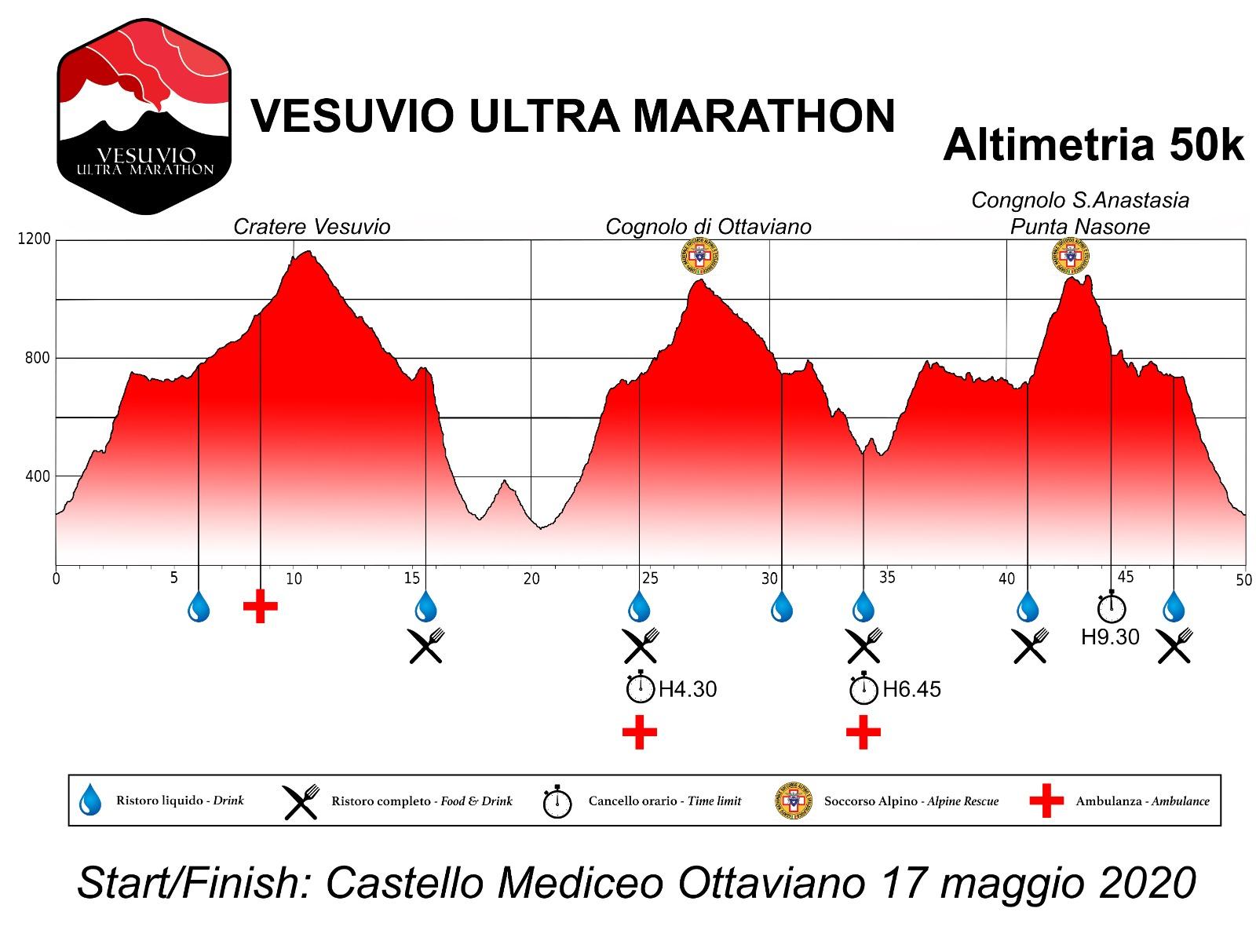 Vesuvio Ultra Marathon 50km